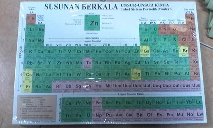 Jual susunan berkala unsur unsur kimia tabel sistem periodik modern susunan berkala unsur unsur kimia tabel sistem periodik modern besar urtaz Gallery