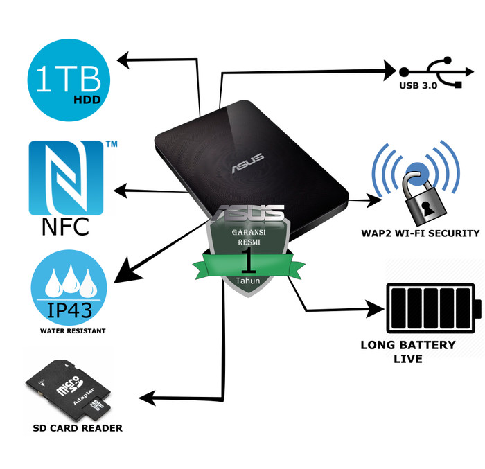 harga Asus travelair n whd-a2 wireless harddisk eksternal 1tb hdd / hardisk Tokopedia.com