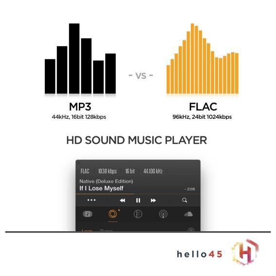 Jual KOLEKSI MUSIK DVD - Music Lossless - Audiophile - FLAC - WAV - Kab   Batang - hello45 | Tokopedia