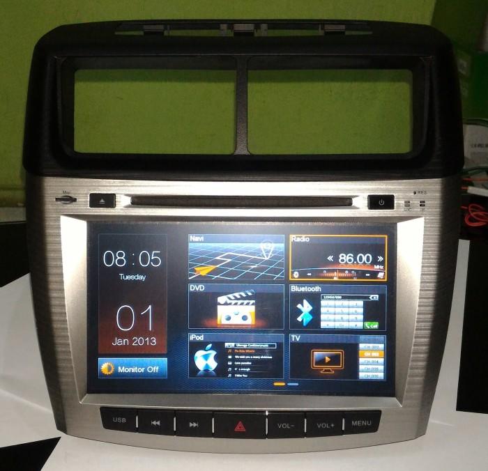 Jual tv mobil xenia cek harga di PriceArea com