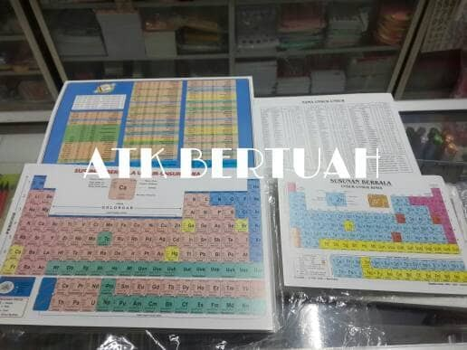 Jual tabel periodik susunan berkala unsur kimia besar atk bertuah tabel periodik susunan berkala unsur kimia besar ccuart Images