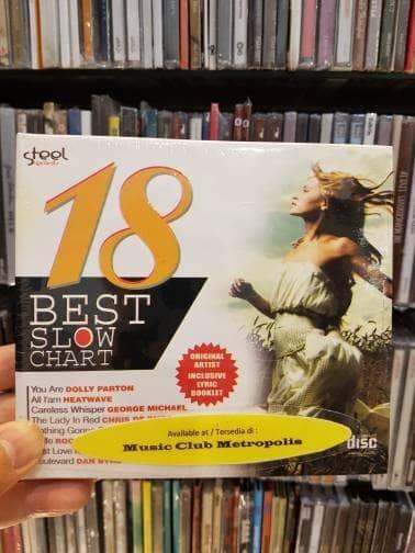 harga Cd v.a. - 18 best slow chart Tokopedia.com