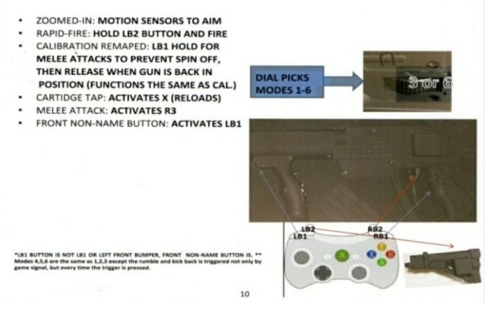 Jual DELTA SIX Gun controller for PC/PS3/XBOX360 / XBOX one / PS4 / VR -  Jakarta Timur - RIDWAN-SHOP | Tokopedia