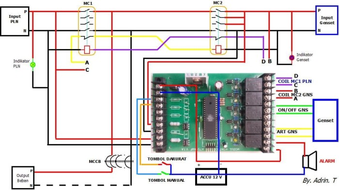 Gambar wiring panel ats amf wire center gambar wiring panel ats amf images gallery asfbconference2016 Image collections
