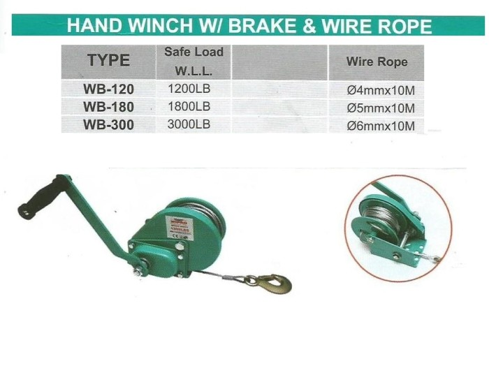 harga Hand winch with brake and wire rope - wipro wb300 Tokopedia.com