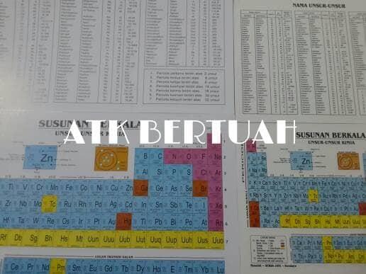 Jual tabel periodik susunan berkala unsur kimia besar atk bertuah tabel periodik susunan berkala unsur kimia besar urtaz Gallery