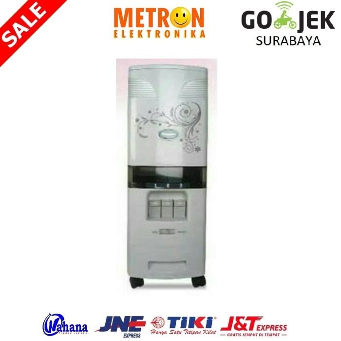 harga Maspion mrd-2800 tempat beras / rice box 28(kg) / mrd2800 Tokopedia.com