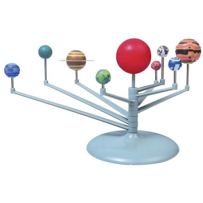 Foto Produk Pajangan Miniatur DIY Tata Surya 9 Planet Solar System Planetary dari web komputindo