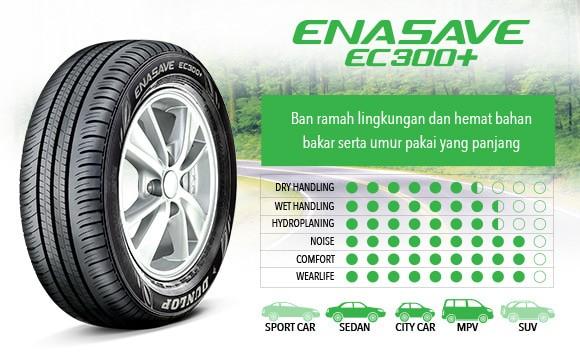 Ban Dunlop Enasave 185 65 R15 Toyot Avanza Honda Mobilio Ertiga Livina