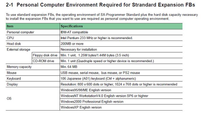 Jual Software PLC Fuji | NP4H-SWN SX-Programmer Standard - Kab  Bandung -  roro design | Tokopedia