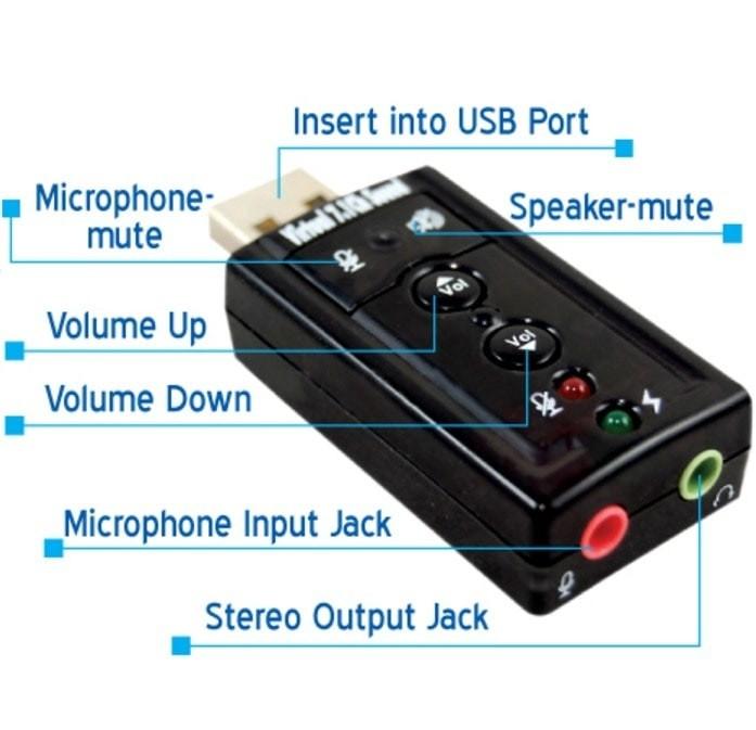 Info Soundcard Hargano.com