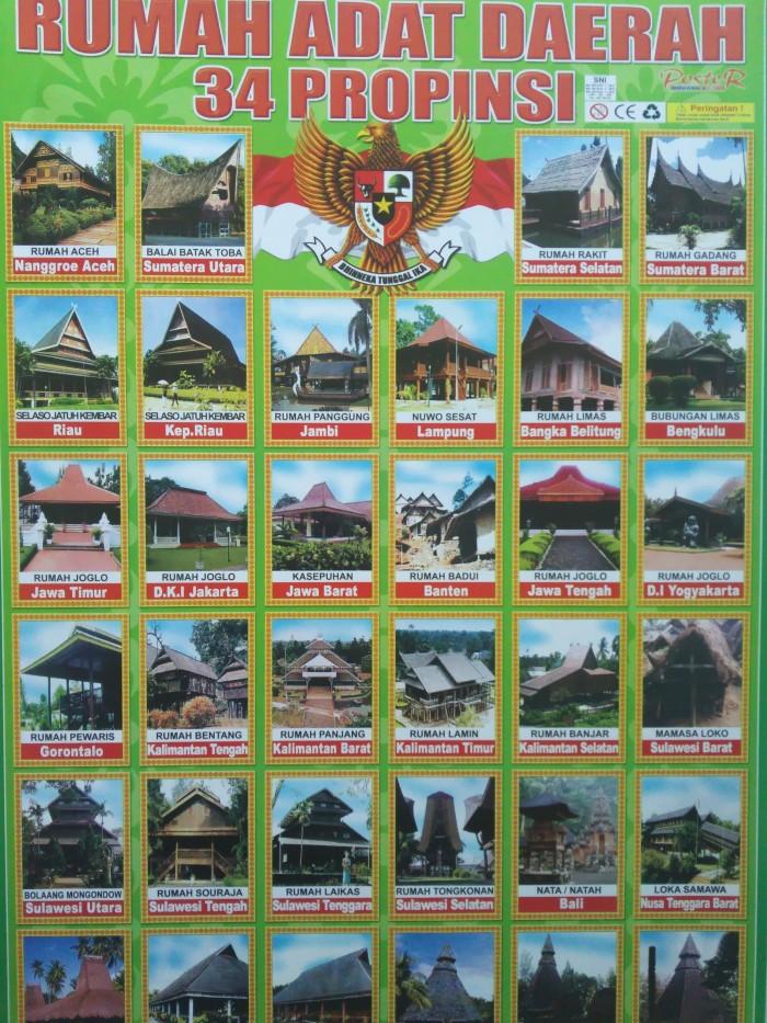 Gambar Rumah Adat 34 Provinsi Lengkap Sekitar Rumah