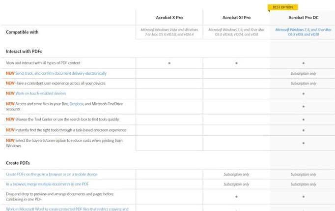 Jual Hot Sale Adobe Acrobat Reader Professional Dc (Unlimited Reinstall) -  aidaandini_shop | Tokopedia