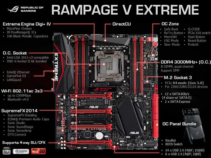 Jual Asus Rog Rampage V Extreme X99 Plus Backpanel mobo ASUS X99 RAMPAGE 5  - Kota Pekanbaru - Xeon Linkcom | Tokopedia