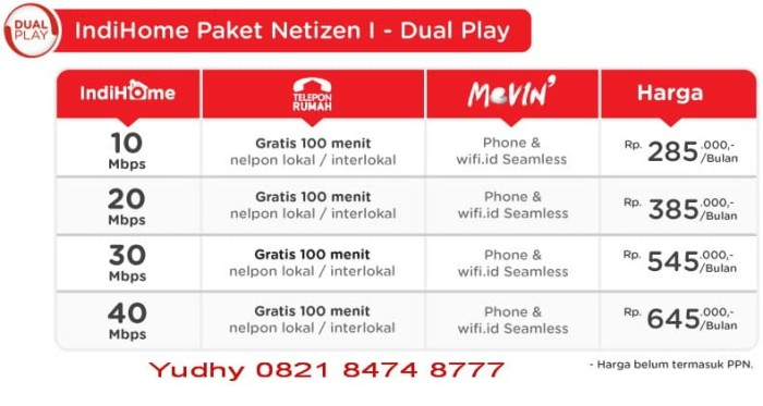 Jual Paket Internet Hemat dari Telkom Indihome (internet ...