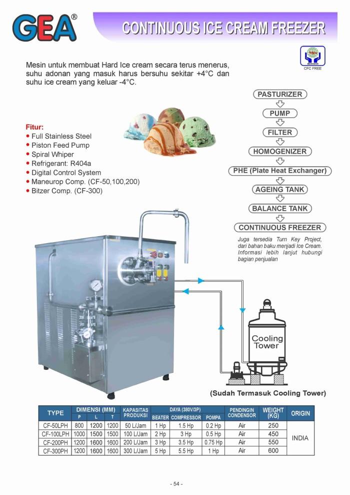 Katalog Freezer Ice Cream Hargano.com
