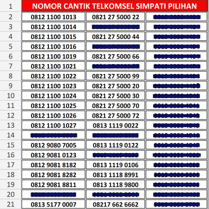 harga Nomor cantik kartu perdana telkomsel simpati/loop/as nocan termurah Tokopedia.com