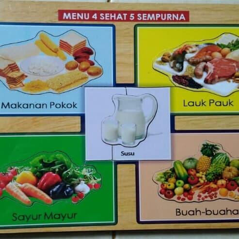 15 Trend Terbaru Gambar Sketsa Makanan 4 Sehat 5 Sempurna Tea And Lead
