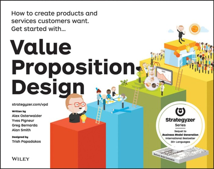 Foto Produk Value Proposition Design: How to Create Products and Services Customer dari Toko Buku Impor