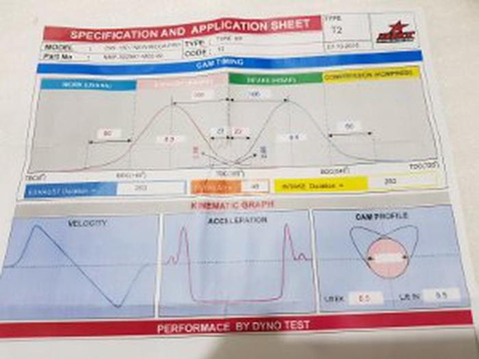 Diagram Kabel Body Megapro