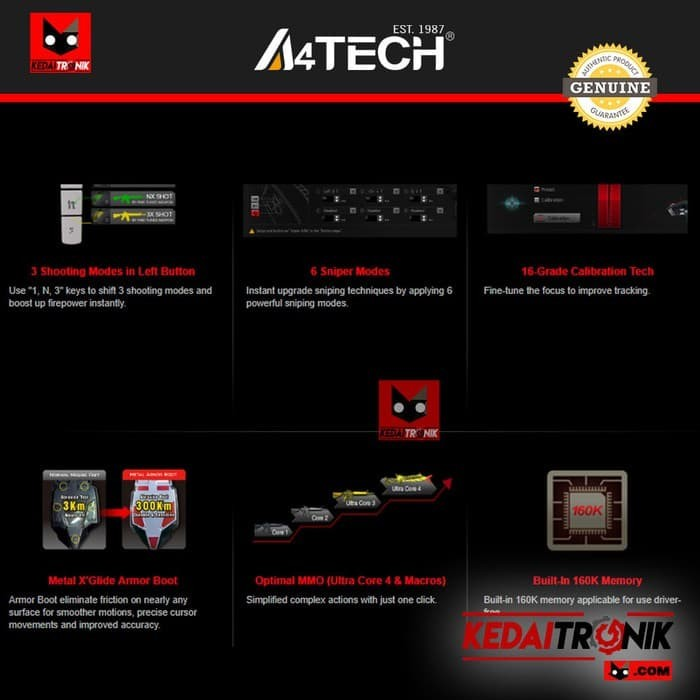 Jual Mouse Gaming A4TECH BLOODY V8MA V8 Auto Recoil MACRO Switch X7 USB V7  - Kab  Pati - GOODBOY comp | Tokopedia
