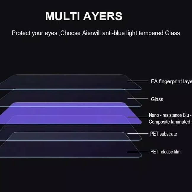 ANTI BLUE LIGHT Tempered Glass Oppo A71 Oppo A71 2018 Eye Protection