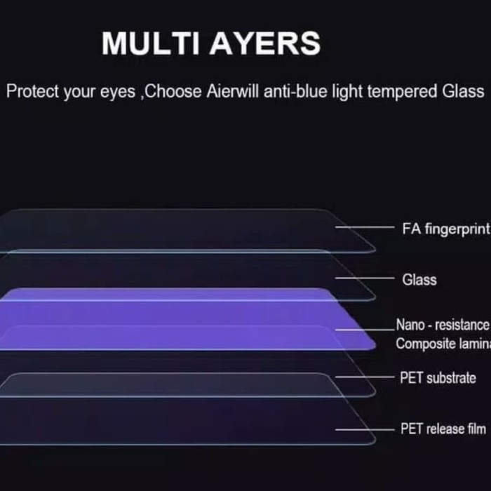 ANYI BLUE LIGHT tempered glass oppo A71 oppo A71 2018 Eye protaction