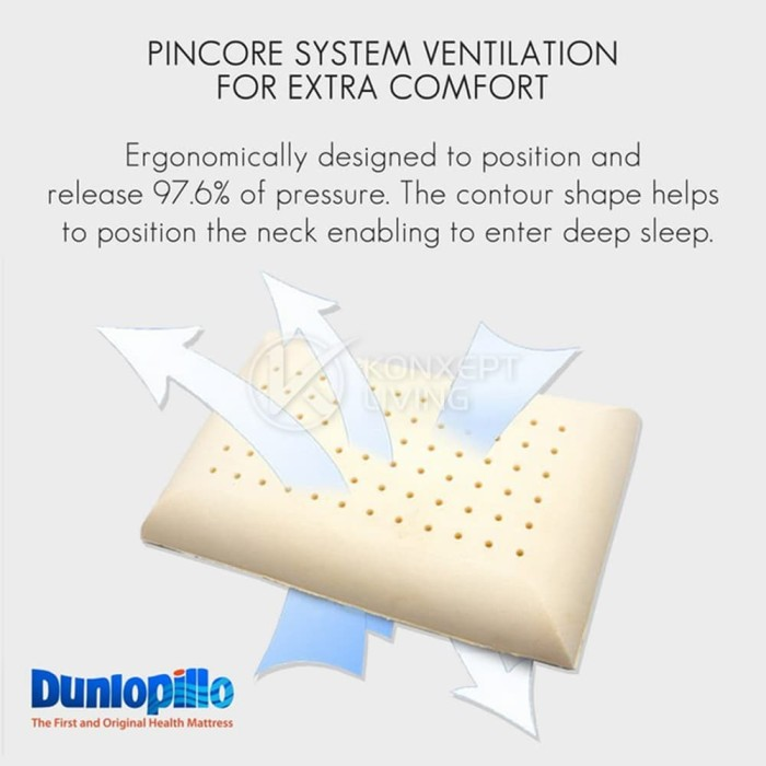 Bantal Dunlopillo Ergo Pincore Latex Gel Pillow