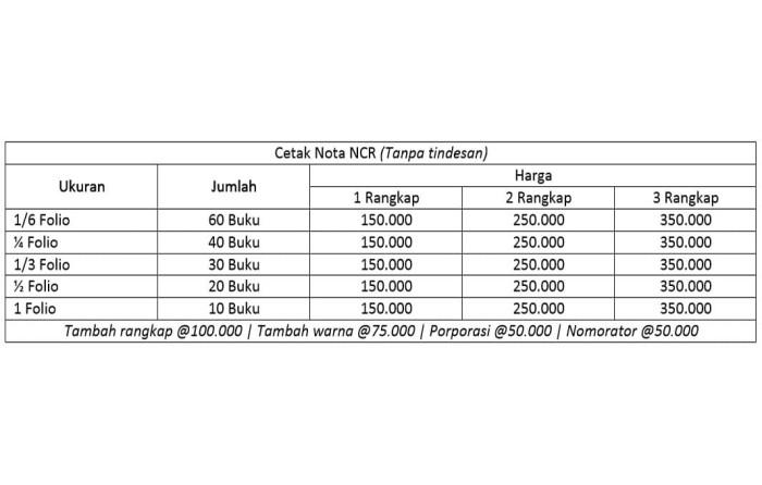 Jual Cetak Nota Ncr Kuitansi Faktur Murah Berkualitas Surabaya Kota Surabaya Smile Island Printing Tokopedia