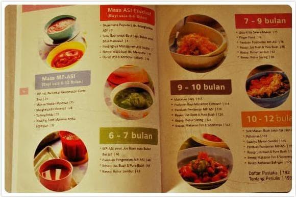 Jual Proomoo Buku Resep Lengkap Mpasi Wied Harry Makanan Bayi Sehat Alami Jakarta Barat Eriedharmasetiawan47 Acc Tokopedia