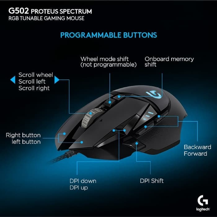 Jual Logitech G502 Proteus Spectrum RGB Tunable Gaming Mouse - Jakarta  Barat - SOS SPORT ONLINE SHOP | Tokopedia