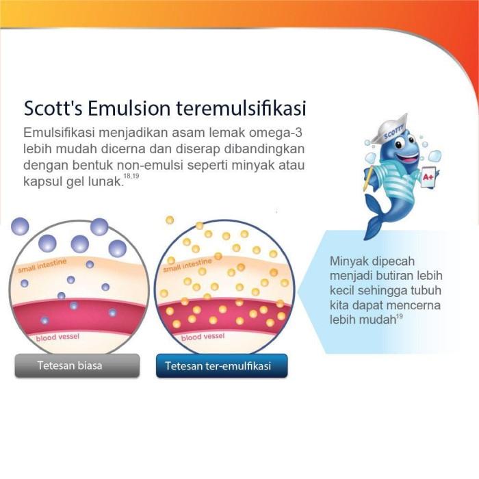 Menarik Scotts Emulsion Original Dengan Omega 3 Vitamin A Dan D 400Ml