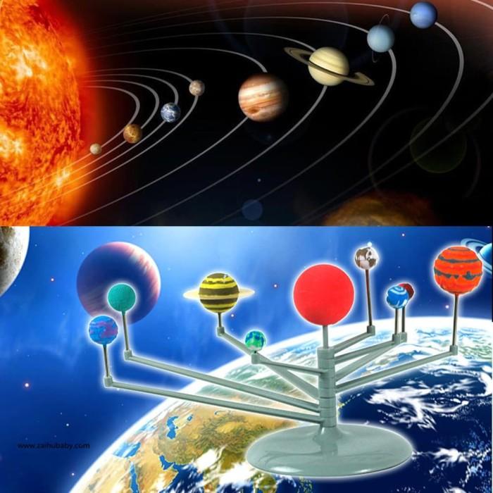 Jual Mainan Edukasi Simulasi Planetarium Sistem Tata Surya Untuk Anak Jakarta Pusat J Son Store Tokopedia