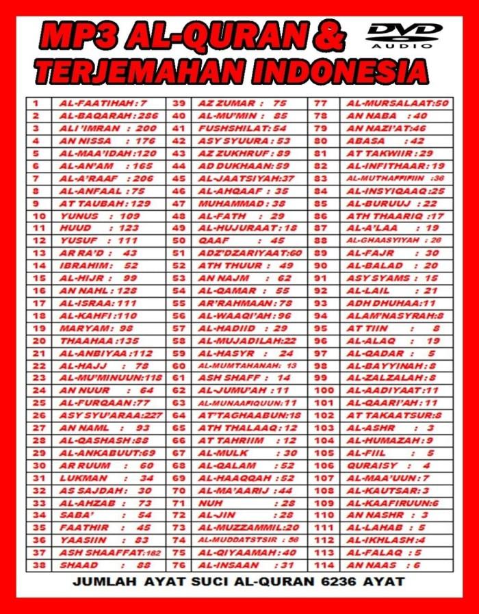 Jual DVD MP3 AL QURAN DAN TERJEMAHAN BAHASA INDONESIA 30 JUZ stok terb -  Kota Surabaya - atika zahrashop | Tokopedia