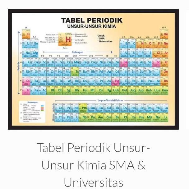 Jual Tabel Periodik Unsur-Unsur Kimia SMA & Universitas - Kab  Bogor -  kanaya bookstore | Tokopedia