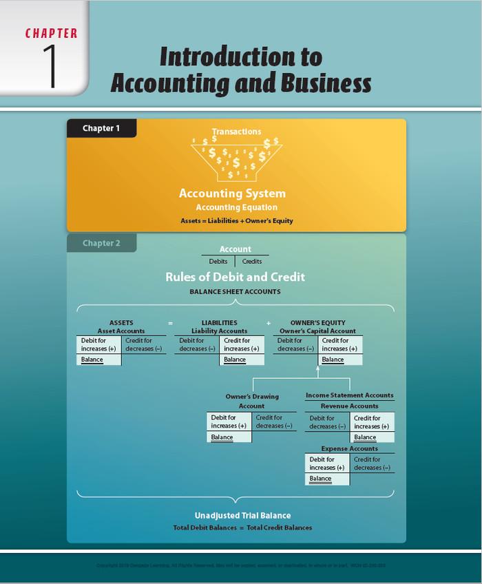 Jual Accounting 27th Edition By Carl Warren Reeve Duchac True