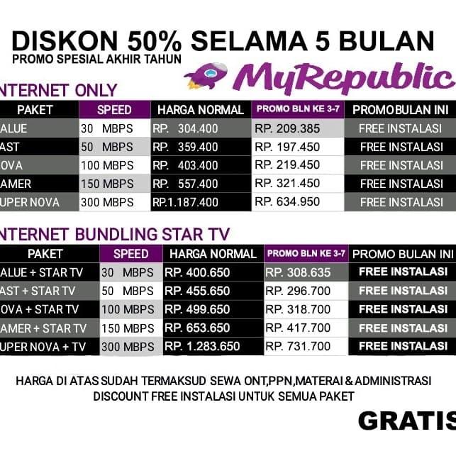Jual Internet Wifi Myrepublic Koneksi Super Cepat Sidoarjo Surabaya Kota Surabaya Alls Store 212 Tokopedia