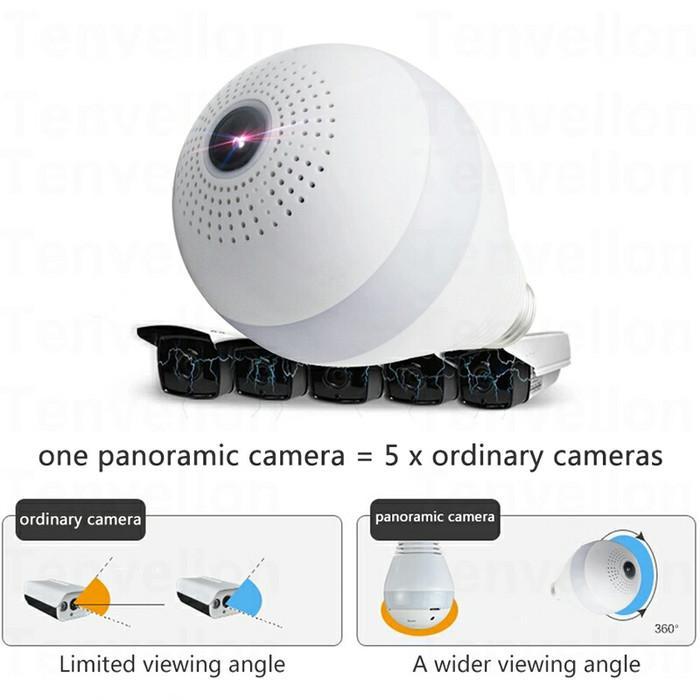 Jual Face detection CCTV IP Camera bentuk Bholam - Kota Surakarta - PRAST90  | Tokopedia