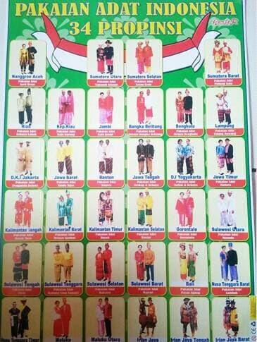 Jual Poster Pakaian Adat Indonesia Kota Bandung Cc Net Acc Tokopedia