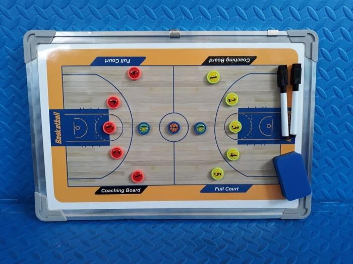 harga Strategi board/papan strategi bola basket magnet Tokopedia.com