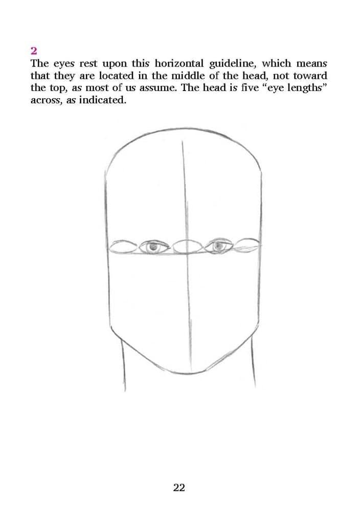 Jual Human Anatomy Made Amazingly Easy By Christopher Hart Ebooke