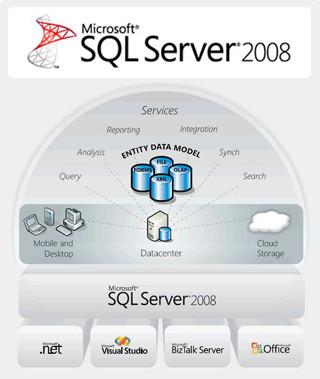 harga Sql server 2008 r2 full Tokopedia.com