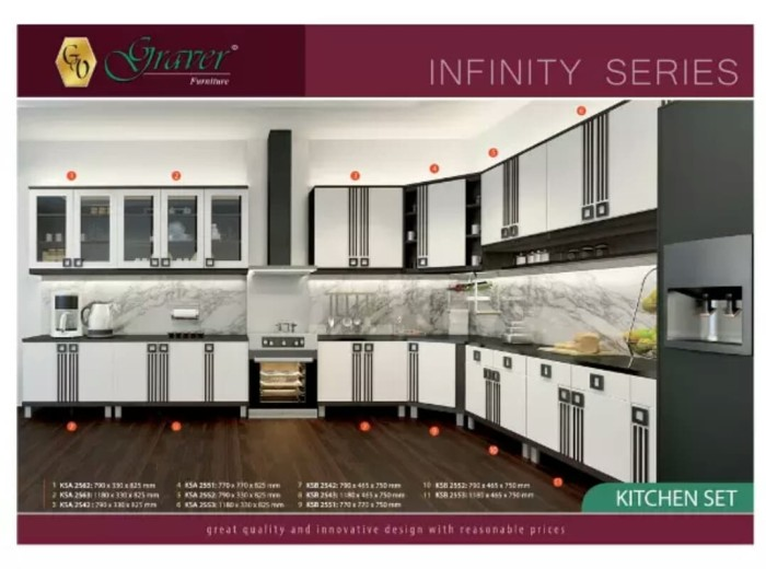 Beli Lemari Sayur 2 Pintu Kitchen Set Atas Harga Rp 745 000
