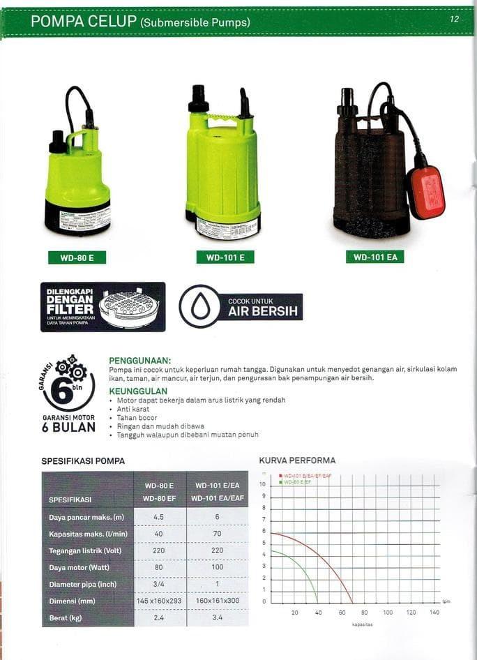 Jual Pompa Celup / Submersible Pump Wasser Wd 80E / Wd 80 E Promo