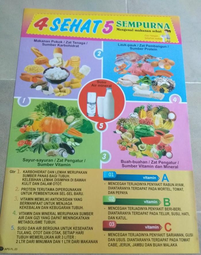 Jual Poster 4 Sehat 5 Sempurna Jakarta Selatan Intansalsa Shop Tokopedia