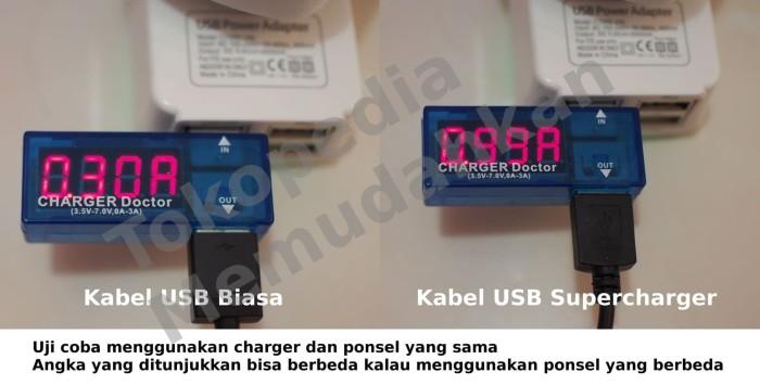 Foto Produk Kabel Super Charger microUSB 30cm (kabel spesial USB tanpa jalur data) dari Memudahkan