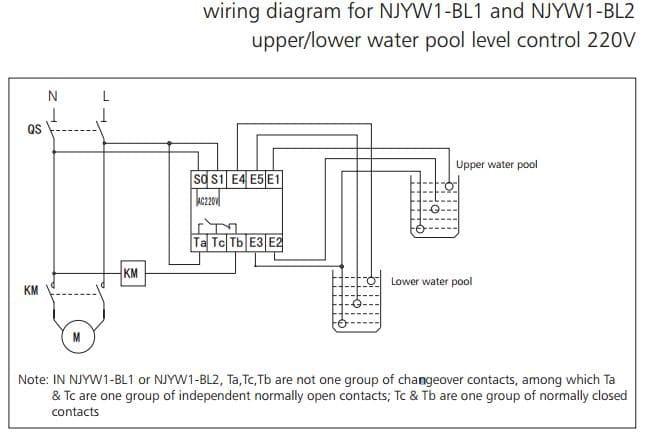 Jual Chint NJYW-BL1 Floatless Relay Water Level Control Sensor 2 Tangki on