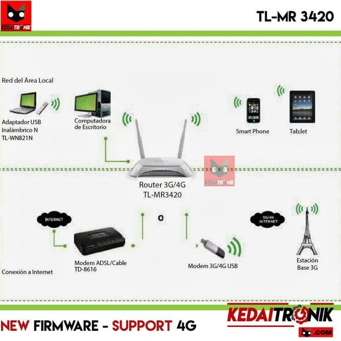 TP-LINK TD-8616 V3 ROUTER WINDOWS 7 X64 DRIVER DOWNLOAD