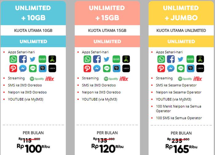 Jual Paket Internet Indosat Unlimited 10gb Fath Cell Tokopedia