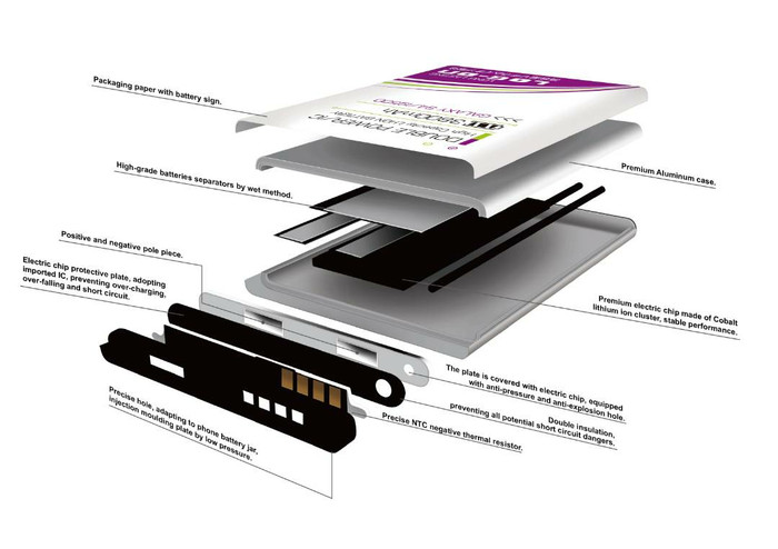 harga Baterai battery logon double power / ic bolt wifi mf90 Tokopedia.com